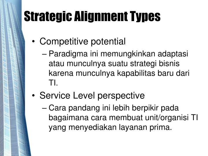 Strategic Alignment Types