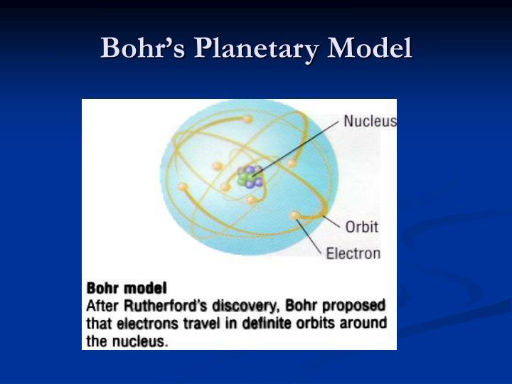 Bohr's Planetary Model