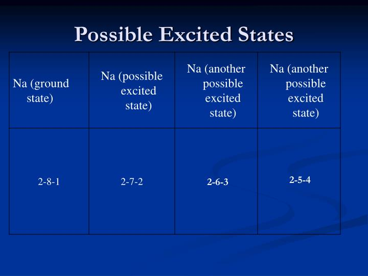 Possible Excited States
