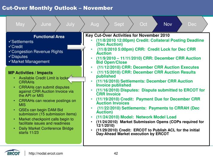 Cut-Over Monthly Outlook – November