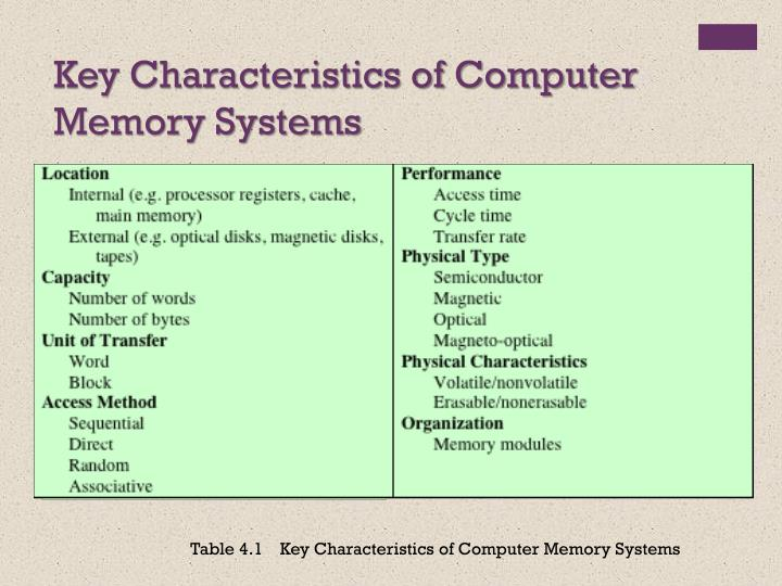 Key characteristics of computer memory systems