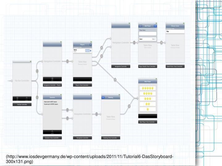 (http://www.iosdevgermany.de/wp-content/uploads/2011/11/Tutorial6-DasStoryboard-300x131.png)