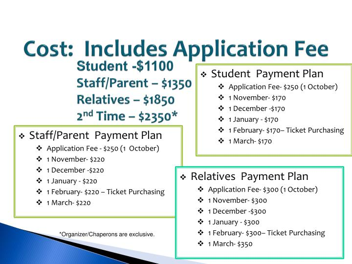 Cost:  Includes Application Fee