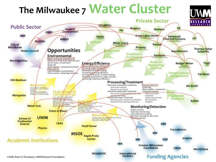 The Milwaukee 7