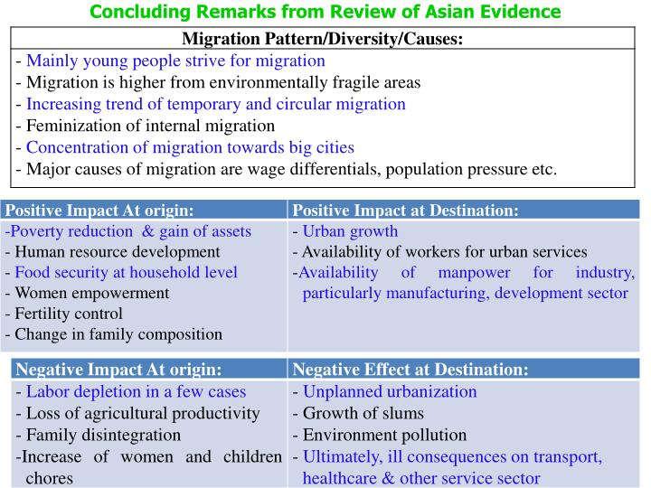 Concluding Remarks from Review of Asian Evidence
