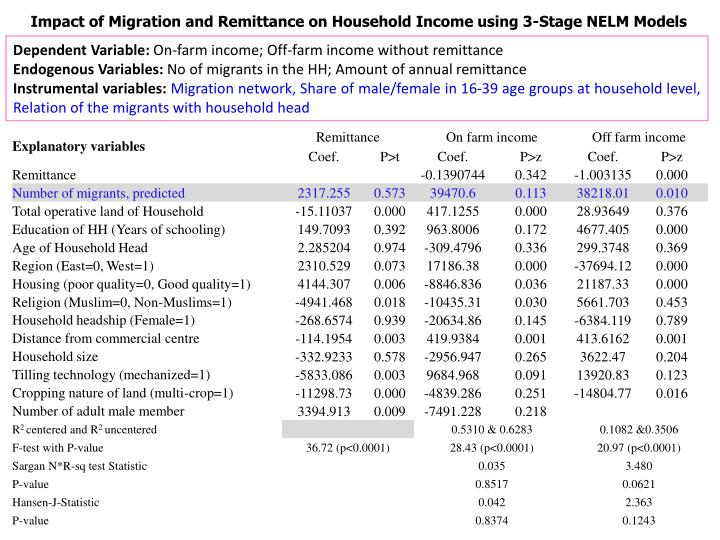 Impact of Migration and Remittance on Household Income using 3-Stage NELM Models