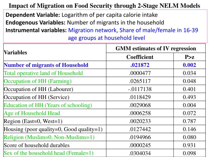 Impact of Migration on Food Security through 2-Stage NELM Models