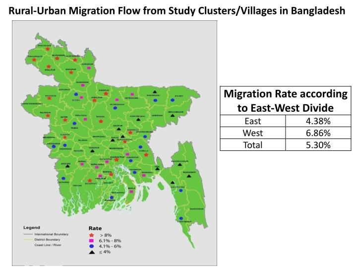 Rural-Urban Migration Flow from Study Clusters/Villages in Bangladesh