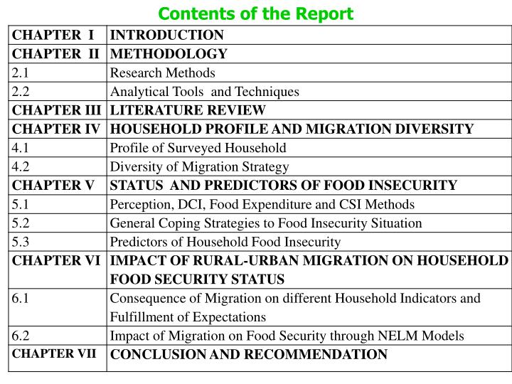 Contents of the Report