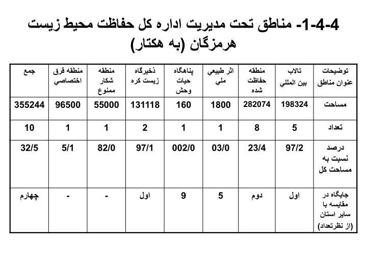 4-4-1- مناطق تحت مديريت اداره كل حفاظت محيط زيست هرمزگان (به هكتار)