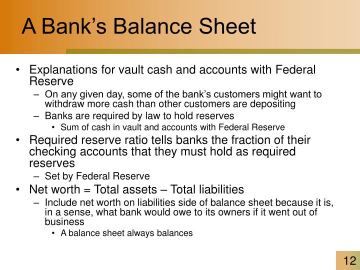 A Bank's Balance Sheet