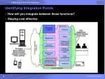 identifying integration points