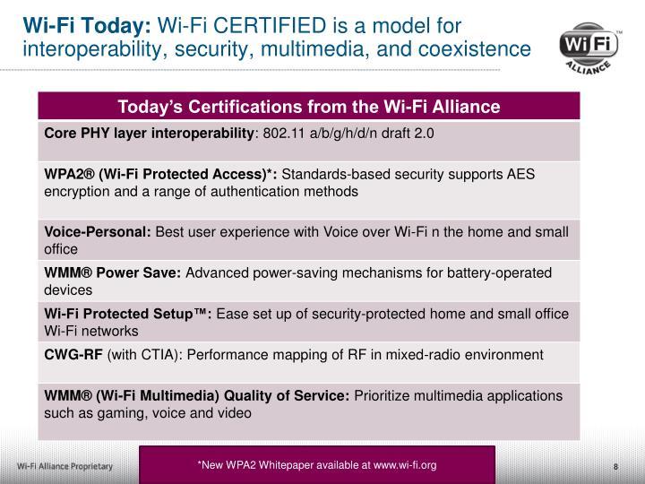 Wi-Fi Today:
