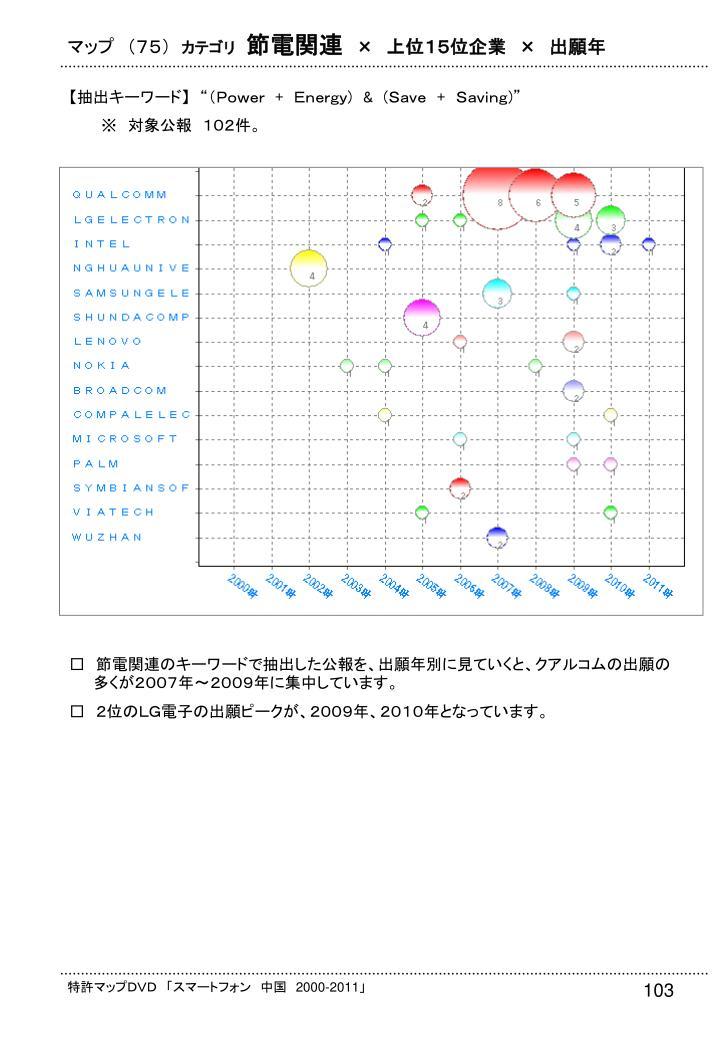 マップ (75)