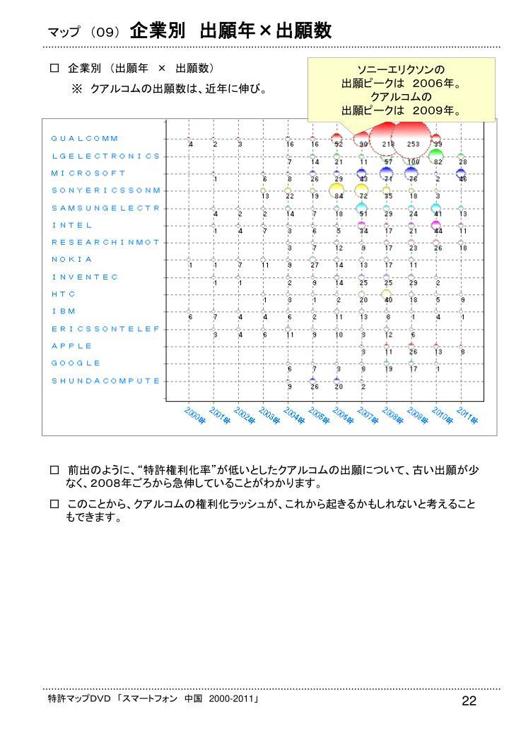 マップ (09)