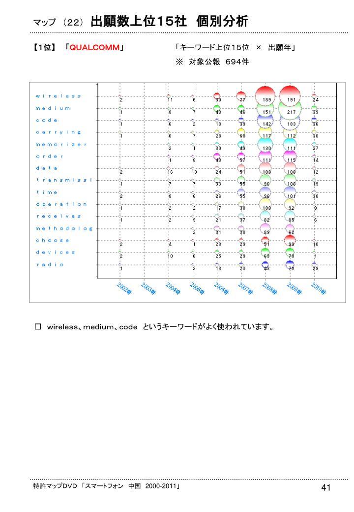 マップ (22)