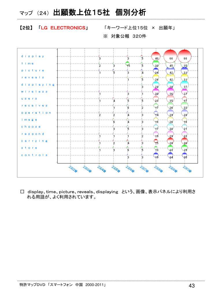 マップ (24)