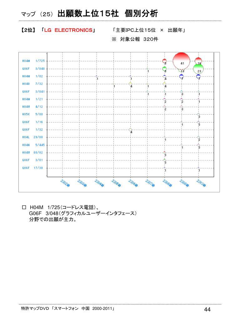 マップ (25)