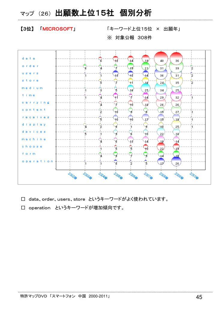 マップ (26)