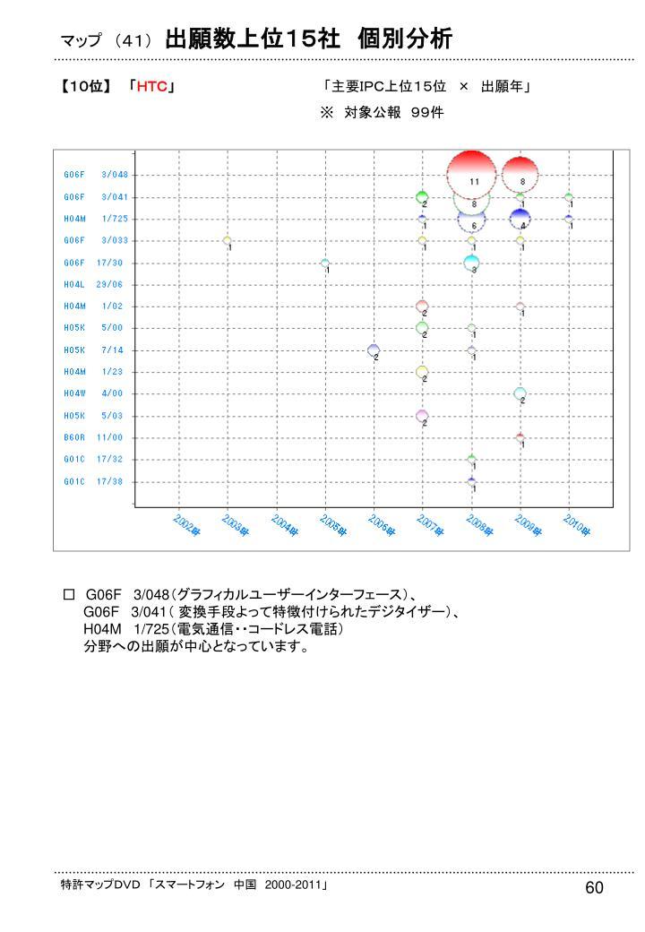 マップ (41)