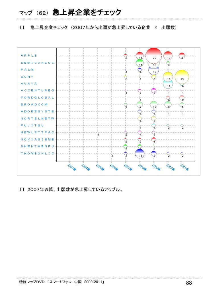 マップ (62)
