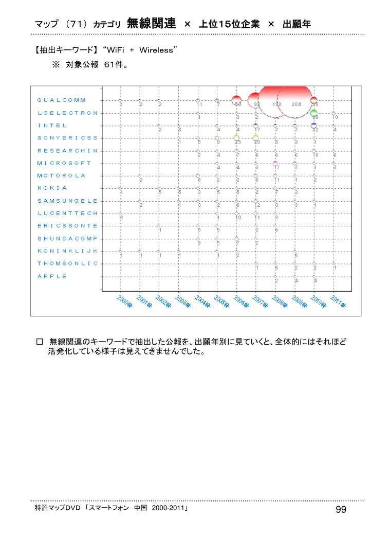 マップ (71)