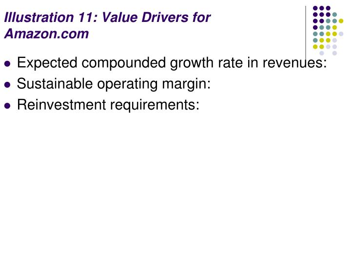 Illustration 11: Value Drivers for Amazon.com