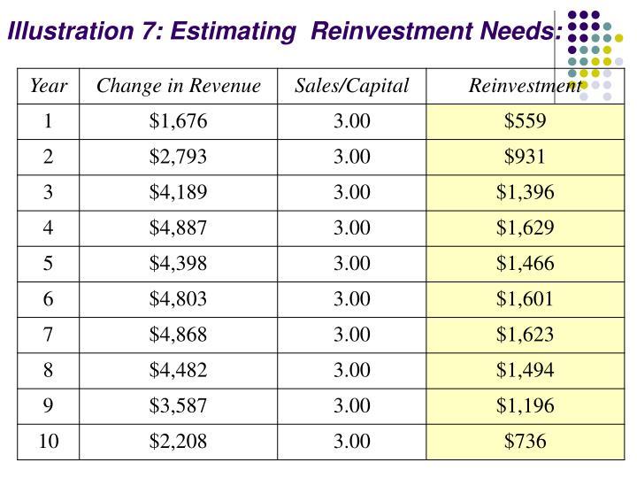 Illustration 7: Estimating  Reinvestment Needs: