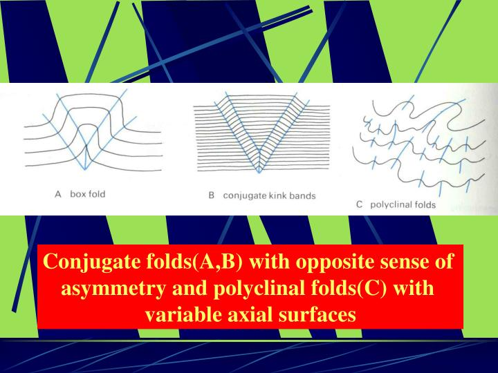 Conjugate folds(A,B) with opposite sense of