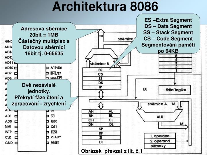 Architektura 8086