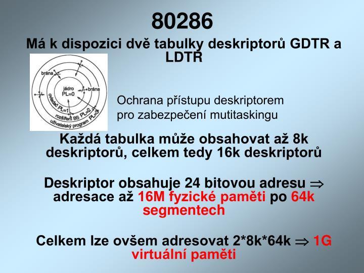 80286