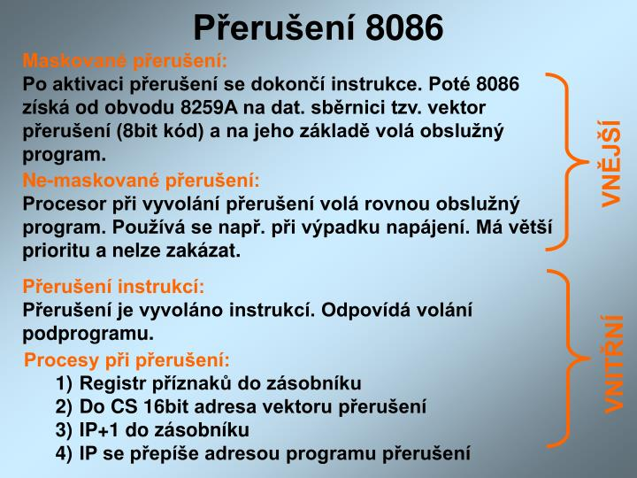 Přerušení 8086