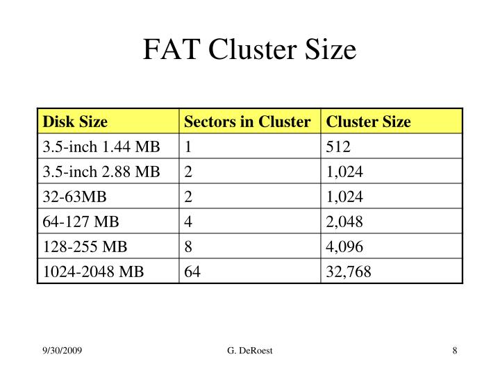 FAT Cluster Size