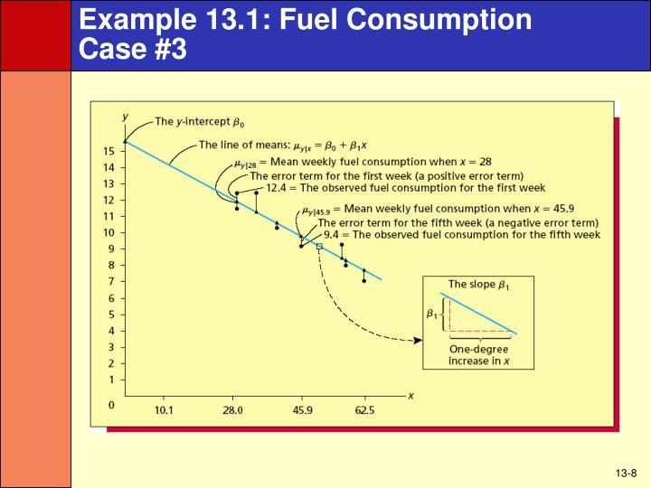 Example 13.1: Fuel Consumption