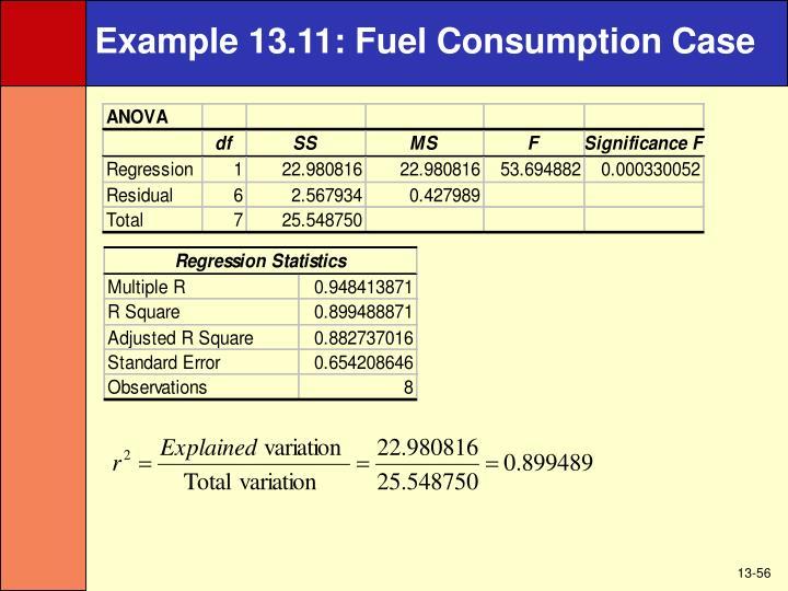 Example 13.11: Fuel Consumption Case