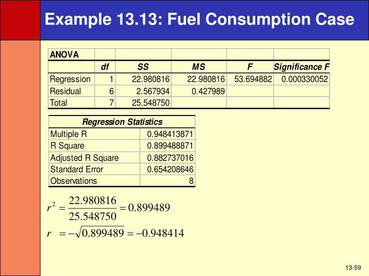 Example 13.13: Fuel Consumption Case