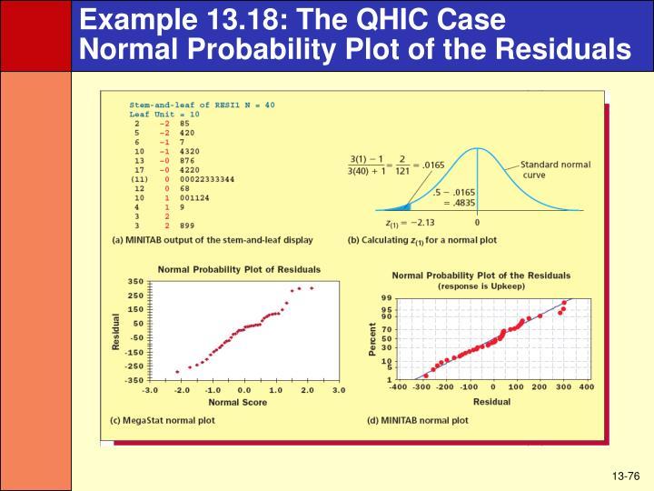Example 13.18: The QHIC Case