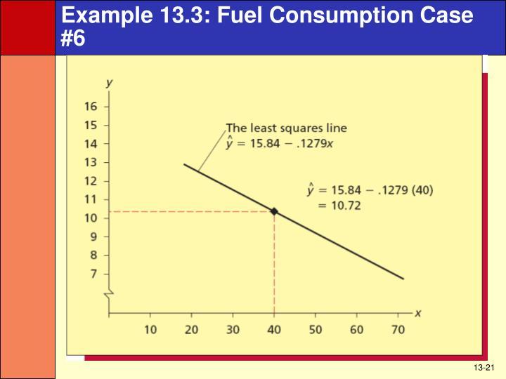 Example 13.3: Fuel Consumption Case #6