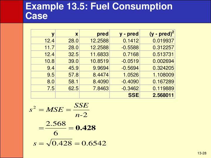 Example 13.5: Fuel Consumption