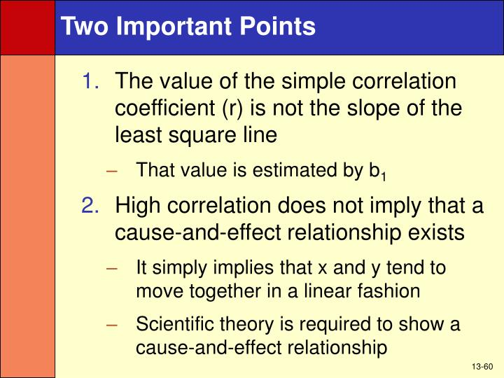 The value of the simple correlation coefficient (r) is not the slope of the least square line