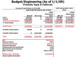 budget engineering as of 1 1 09 primarily tapia in california