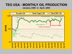 teg usa monthly oil production january 2005 to april 2009