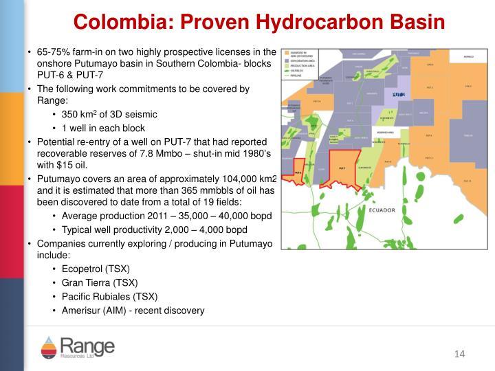 Colombia: Proven Hydrocarbon Basin