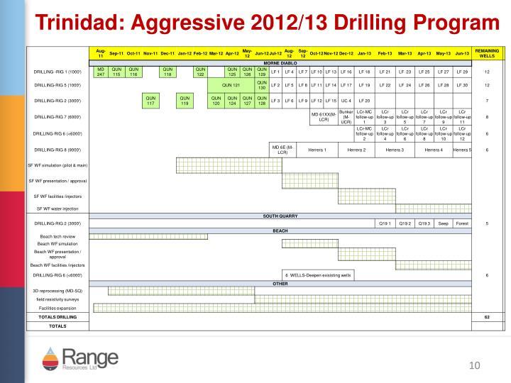 Trinidad: Aggressive 2012/13 Drilling Program