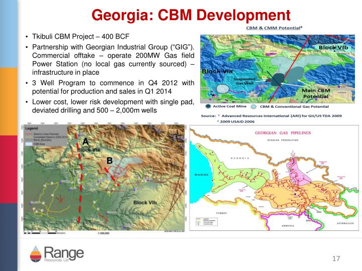 Georgia: CBM Development
