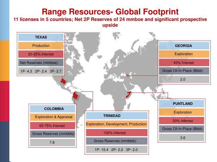 Range Resources-