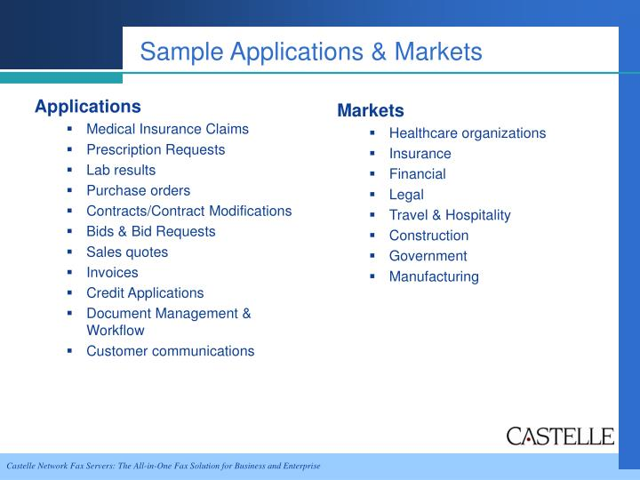 Sample Applications & Markets