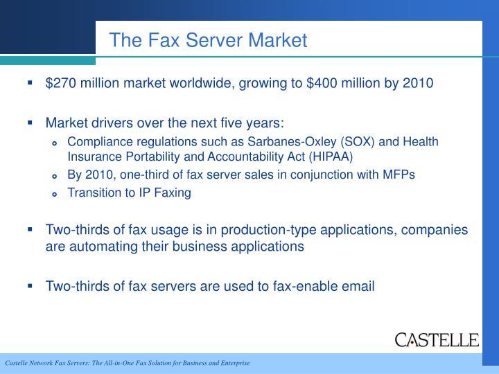 The Fax Server Market