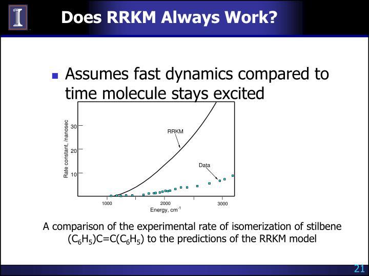 Does RRKM Always Work?