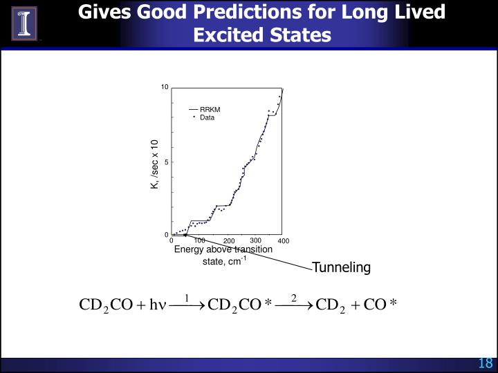 Gives Good Predictions for Long Lived Excited States